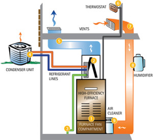 heating_cooling_system
